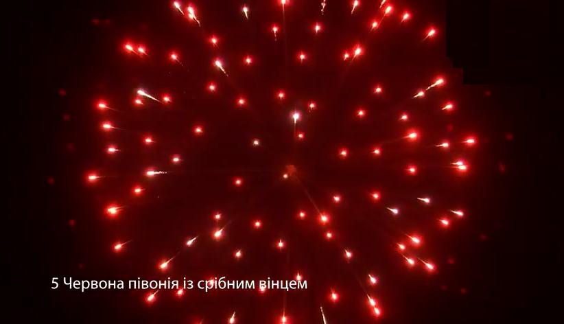 Гурт Ядра/Люсткугелі 5 дюйми